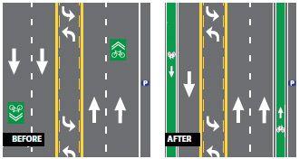 Santa Cruz Ave - before vs after