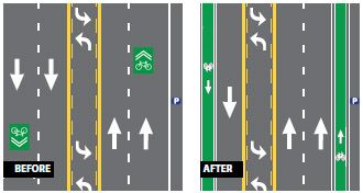5-4 Road Diet - Safety Option 8.3