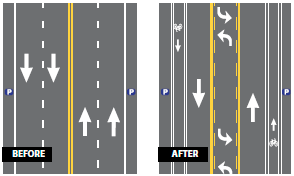 Before and After Lane Config